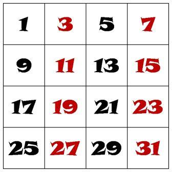 Kartu ajaib matematika menebak tanggal lahir
