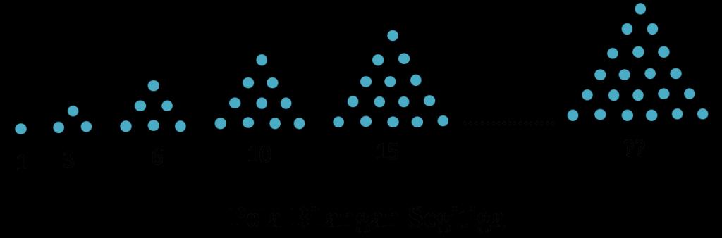 Pola bilangan segitiga