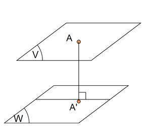 jarak bidang dengan bidang
