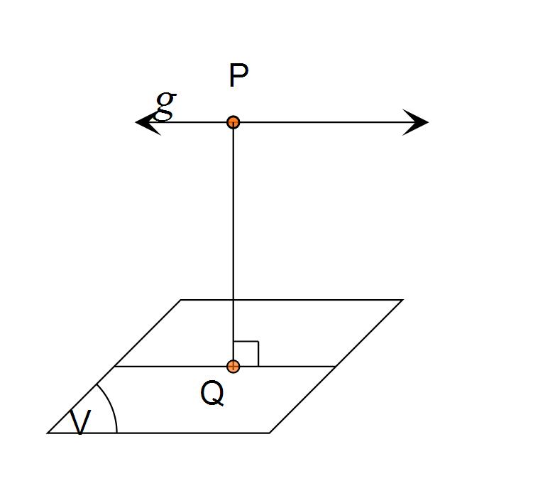 jarak garis dengan bidang