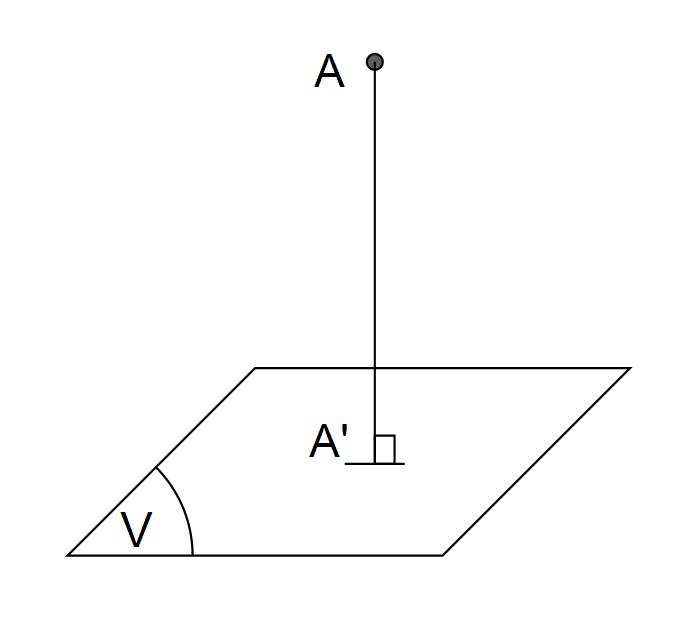 jarak titik dengan bidang